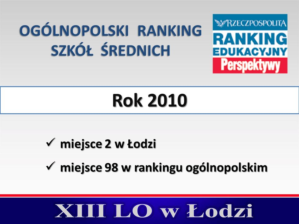 Rok 2010 miejsce 2 w Łodzi miejsce 2 w Łodzi miejsce 98 w rankingu ogólnopolskim miejsce 98 w rankingu ogólnopolskim OGÓLNOPOLSKI RANKING SZKÓŁ ŚREDNI