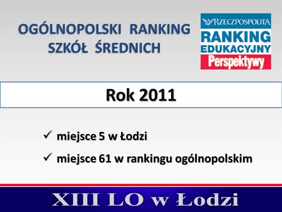 Rok 2011 miejsce 5 w Łodzi miejsce 5 w Łodzi miejsce 61 w rankingu ogólnopolskim miejsce 61 w rankingu ogólnopolskim OGÓLNOPOLSKI RANKING SZKÓŁ ŚREDNI