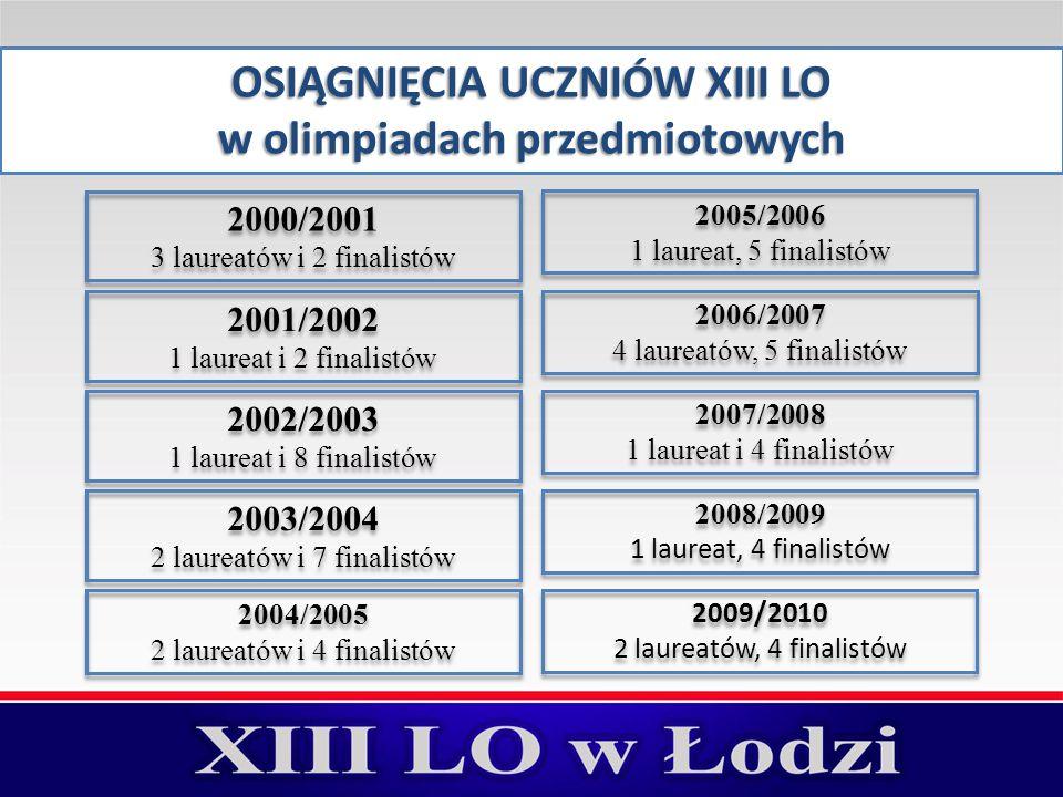 OSIĄGNIĘCIA UCZNIÓW XIII LO w olimpiadach przedmiotowych 2000/2001 3 laureatów i 2 finalistów 2000/2001 3 laureatów i 2 finalistów 2001/2002 1 laureat