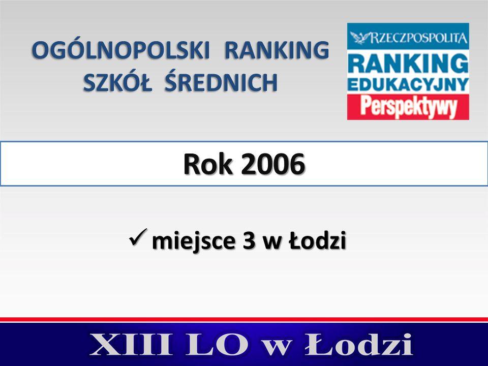 Rok 2006 miejsce 3 w Łodzi miejsce 3 w Łodzi OGÓLNOPOLSKI RANKING SZKÓŁ ŚREDNICH