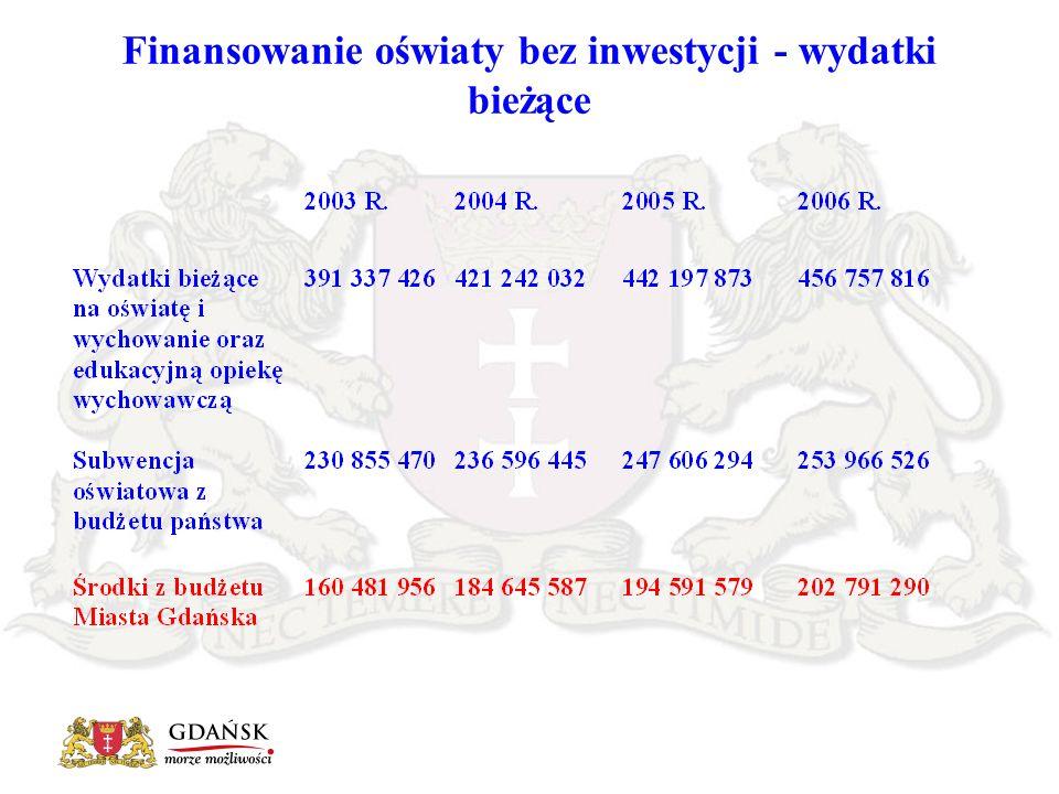 Finansowanie oświaty bez inwestycji - wydatki bieżące