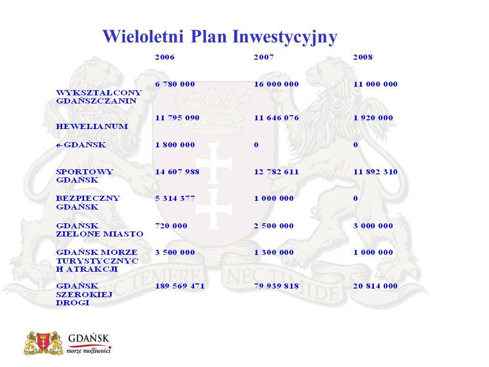 Niektóre inwestycje - dotowane przez Unię Europejską w 2006 r.