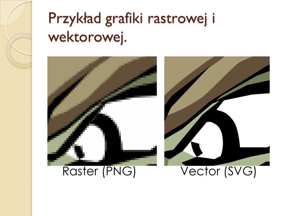 Przykład grafiki rastrowej i wektorowej.