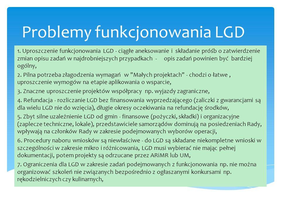 Problemy funkcjonowania LGD 1.