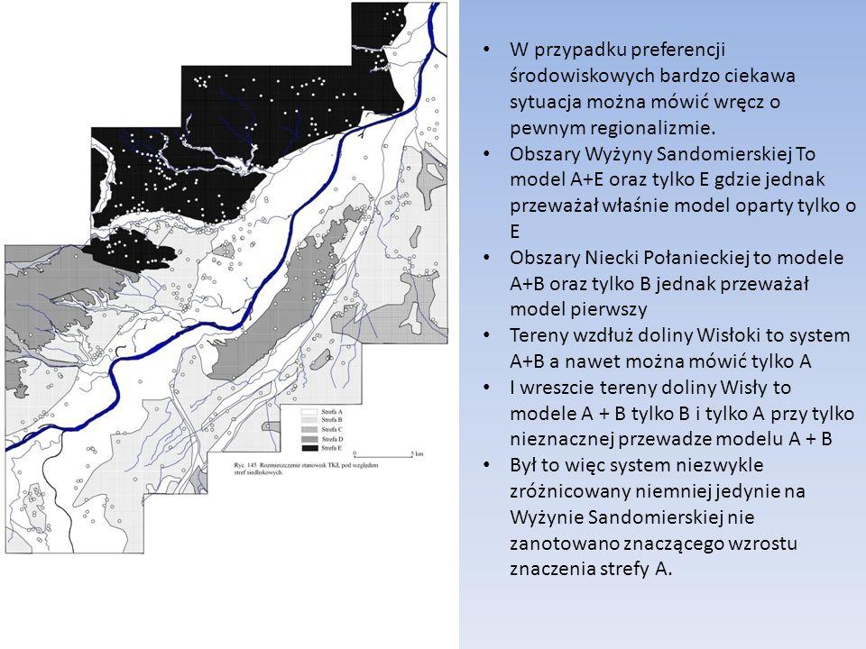 W przypadku preferencji środowiskowych bardzo ciekawa sytuacja można mówić wręcz o pewnym regionalizmie. Obszary Wyżyny Sandomierskiej To model A+E or