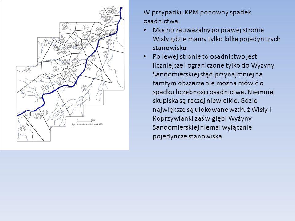 W przypadku KPM ponowny spadek osadnictwa. Mocno zauważalny po prawej stronie Wisły gdzie mamy tylko kilka pojedynczych stanowiska Po lewej stronie to