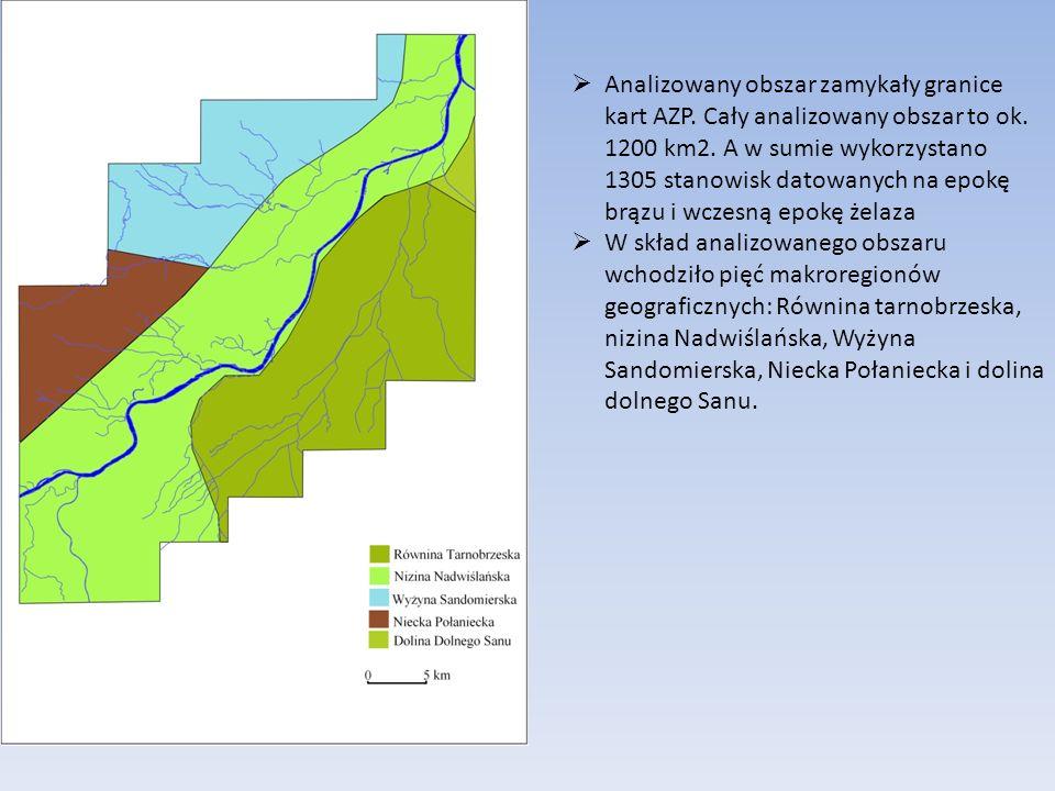  Analizowany obszar zamykały granice kart AZP. Cały analizowany obszar to ok. 1200 km2. A w sumie wykorzystano 1305 stanowisk datowanych na epokę brą