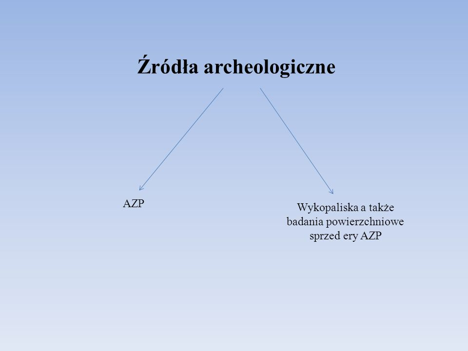 Źródła archeologiczne AZP Wykopaliska a także badania powierzchniowe sprzed ery AZP
