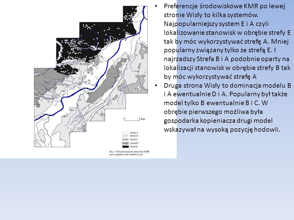 Preferencje środowiskowe KMR po lewej stronie Wisły to kilka systemów. Najpopularniejszy system E i A czyli lokalizowanie stanowisk w obrębie strefy E