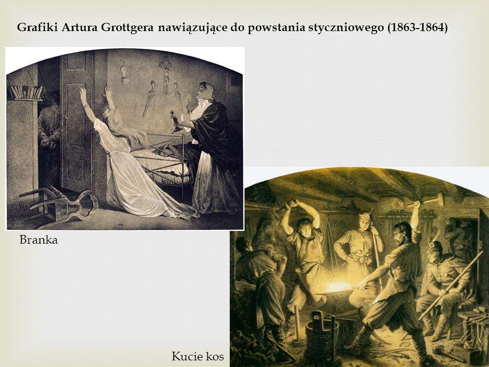 Grafiki Artura Grottgera nawiązujące do powstania styczniowego (1863-1864) Branka Kucie kos