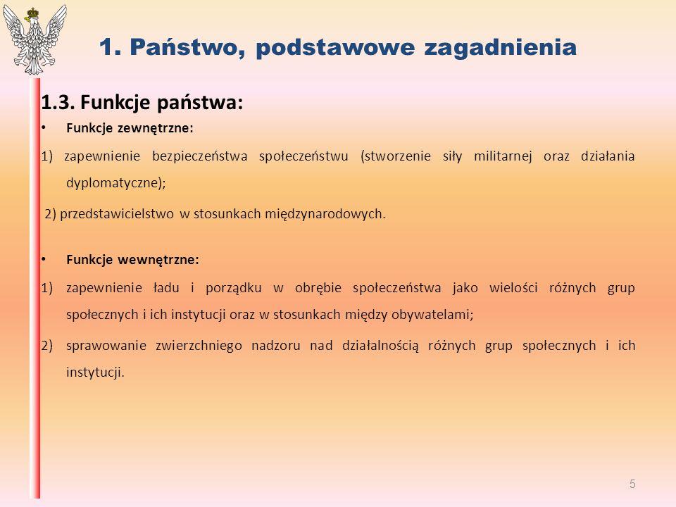 1.Państwo, podstawowe zagadnienia 1.4.