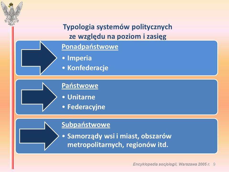 Typologia systemów politycznych ze względu na strukturę władzy Monarchia Dyktatura Autorytaryzm Totalitaryzm Demokracja 10 Encyklopedia socjologii, Warszawa 2005 r.