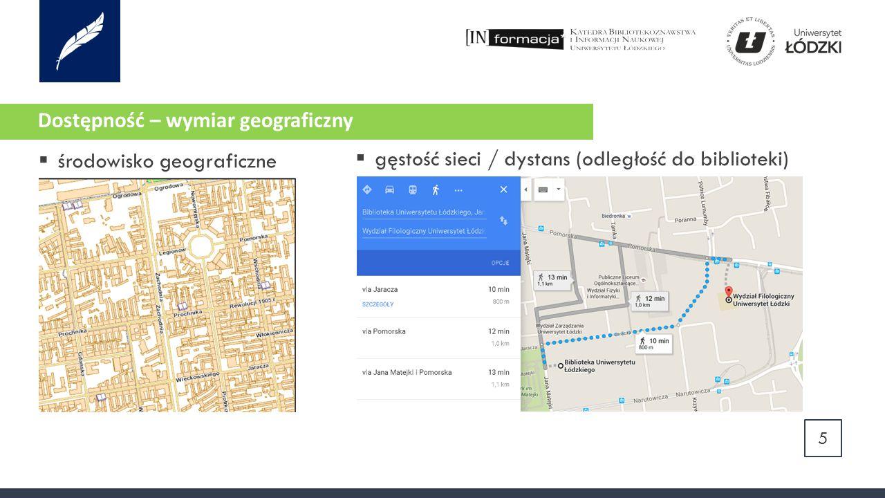 5 Dostępność – wymiar geograficzny  gęstość sieci / dystans (odległość do biblioteki)  środowisko geograficzne