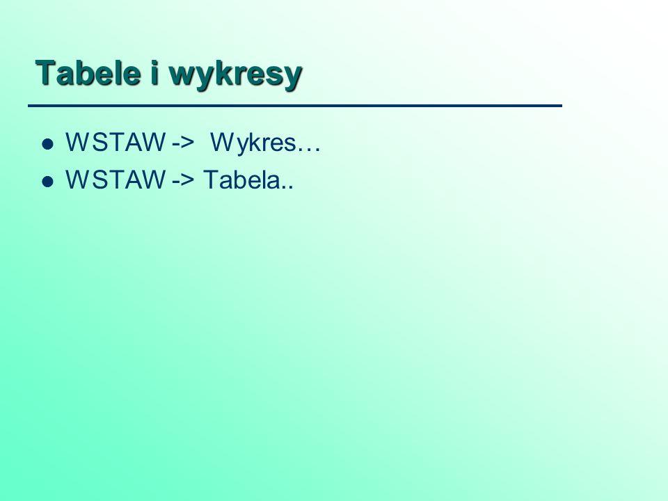 Tabele i wykresy WSTAW -> Wykres… WSTAW -> Tabela..