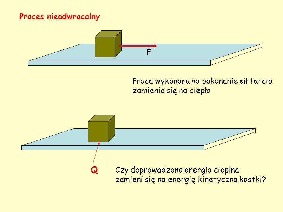 F Praca wykonana na pokonanie sił tarcia zamienia się na ciepło QCzy doprowadzona energia cieplna zamieni się na energię kinetyczną kostki? Proces nie