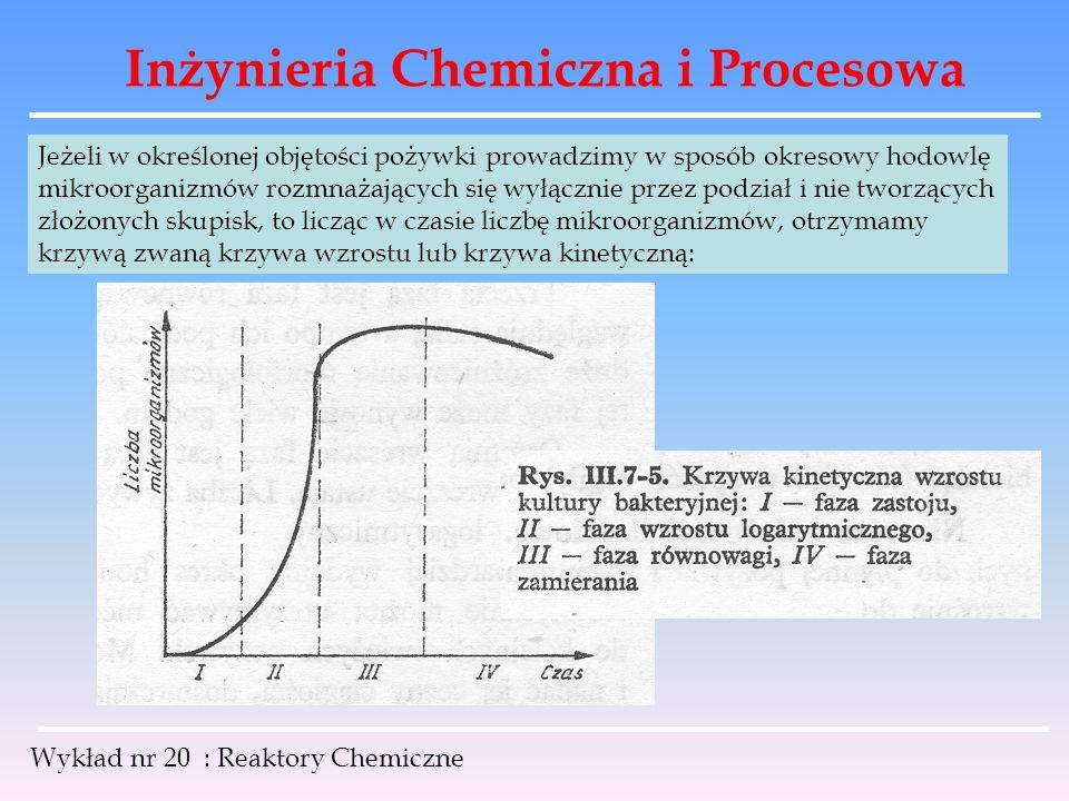 Inżynieria Chemiczna i Procesowa Wykład nr 20 : Reaktory Chemiczne Jeżeli w określonej objętości pożywki prowadzimy w sposób okresowy hodowlę mikroorg