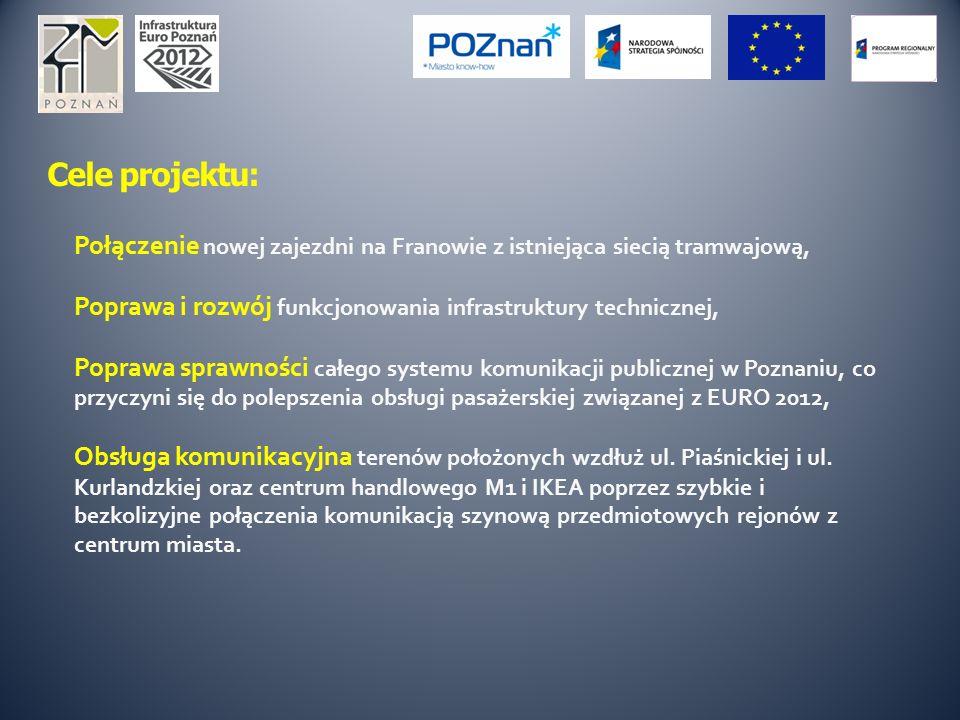 Cele projektu: Połączenie nowej zajezdni na Franowie z istniejąca siecią tramwajową, Poprawa i rozwój funkcjonowania infrastruktury technicznej, Popra