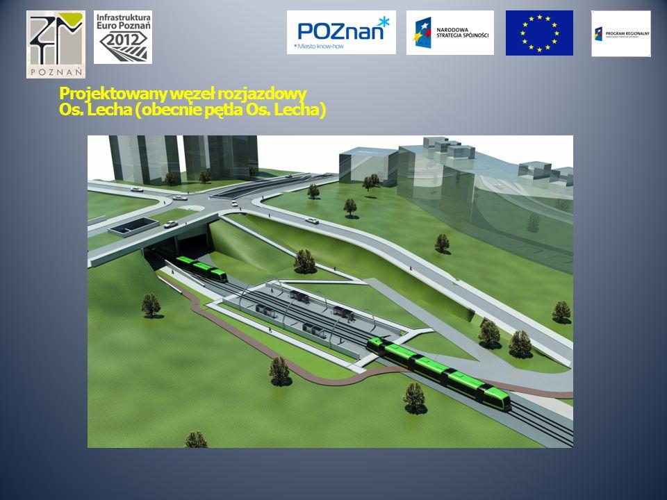 Projektowana pętla tramwajowo- autobusowa na Franowie (widok od strony ul. Folwarcznej)