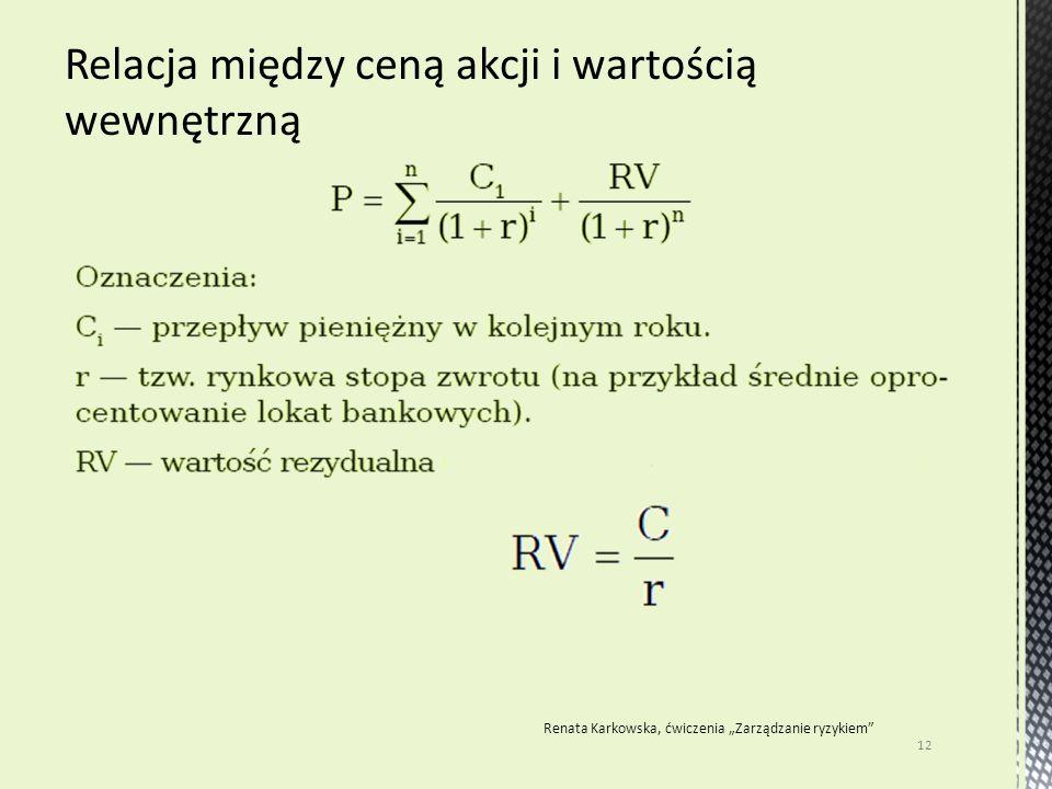 """12 Renata Karkowska, ćwiczenia """"Zarządzanie ryzykiem"""