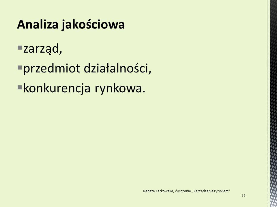 """ zarząd,  przedmiot działalności,  konkurencja rynkowa. 13 Renata Karkowska, ćwiczenia """"Zarządzanie ryzykiem"""""""