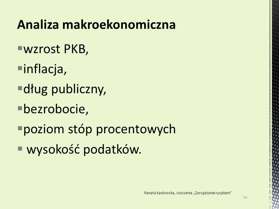 """ wzrost PKB,  inflacja,  dług publiczny,  bezrobocie,  poziom stóp procentowych  wysokość podatków. 14 Renata Karkowska, ćwiczenia """"Zarządzanie"""