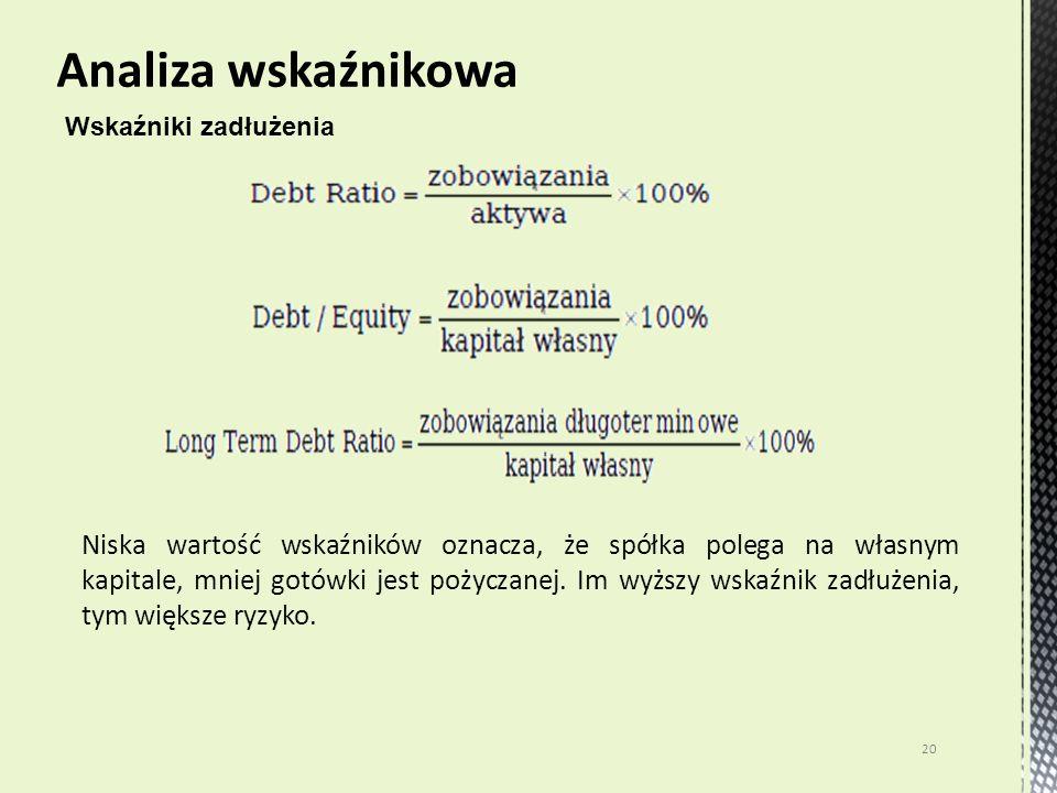 20 Wskaźniki zadłużenia Niska wartość wskaźników oznacza, że spółka polega na własnym kapitale, mniej gotówki jest pożyczanej. Im wyższy wskaźnik zadł