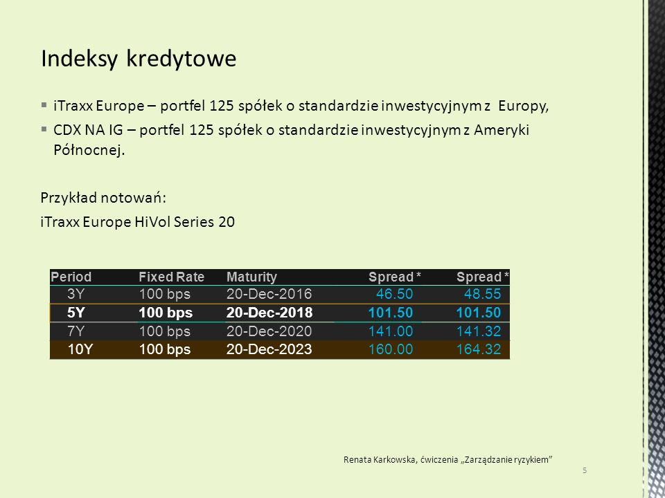  iTraxx Europe – portfel 125 spółek o standardzie inwestycyjnym z Europy,  CDX NA IG – portfel 125 spółek o standardzie inwestycyjnym z Ameryki Półn