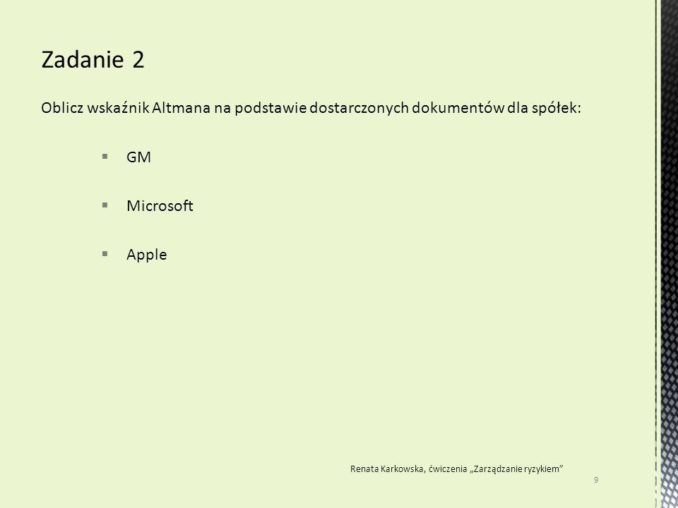 """Oblicz wskaźnik Altmana na podstawie dostarczonych dokumentów dla spółek:  GM  Microsoft  Apple 9 Renata Karkowska, ćwiczenia """"Zarządzanie ryzykiem"""