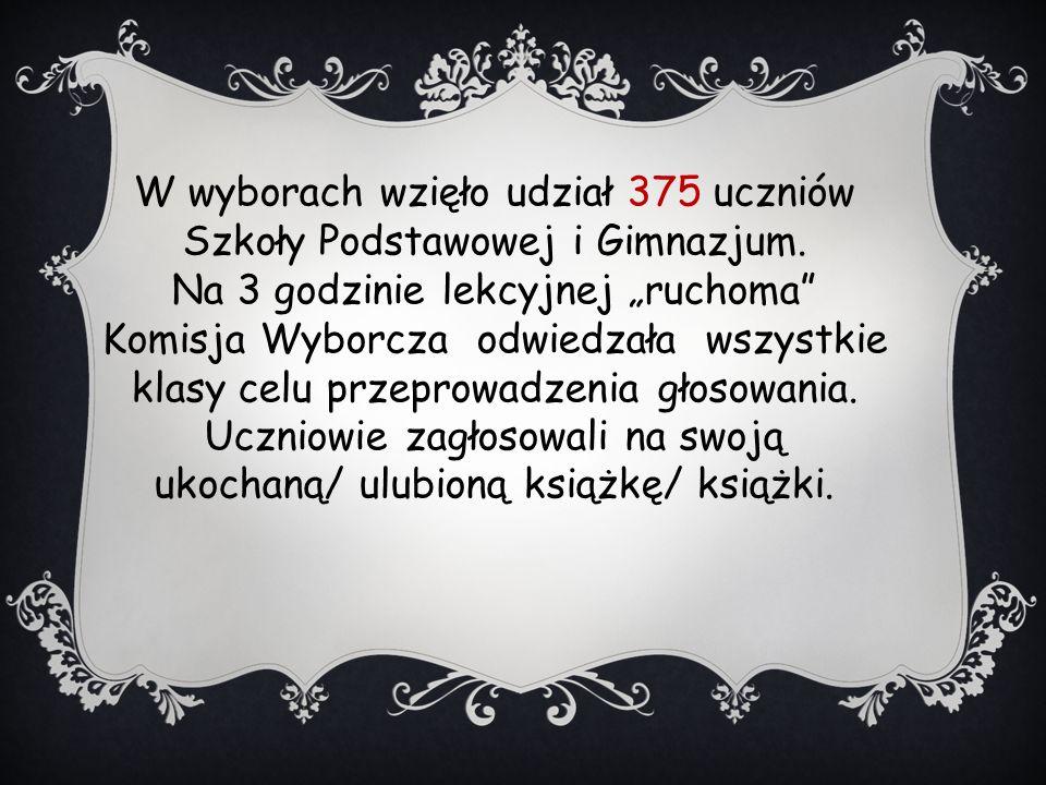 W wyborach wzięło udział 375 uczniów Szkoły Podstawowej i Gimnazjum.