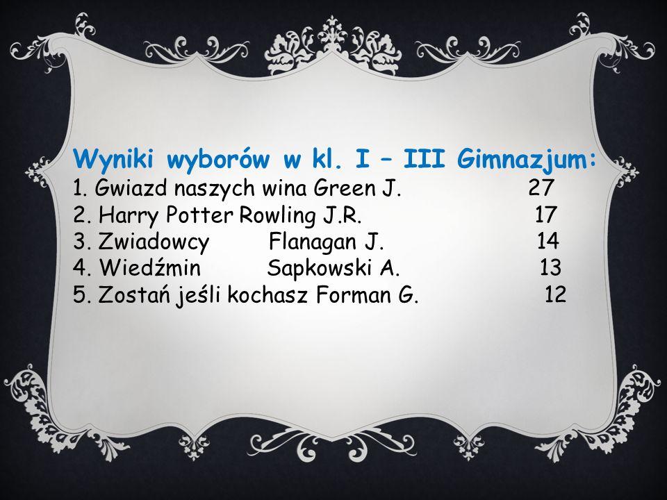Wyniki wyborów w kl. I – III Gimnazjum: 1. Gwiazd naszych wina Green J.