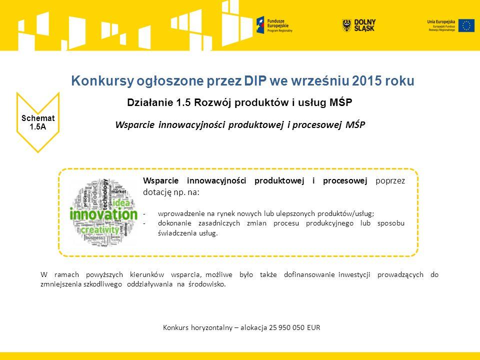 Działanie 1.5 Rozwój produktów i usług MŚP Schemat 1.5A Wsparcie innowacyjności produktowej i procesowej MŚP Wsparcie innowacyjności produktowej i procesowej poprzez dotację np.