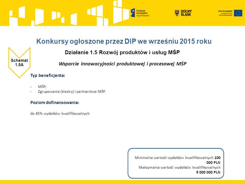 Działanie 1.5 Rozwój produktów i usług MŚP Schemat 1.5A Wsparcie innowacyjności produktowej i procesowej MŚP Typ beneficjenta: -MŚP; -Zgrupowania (klastry) i partnerstwa MŚP.