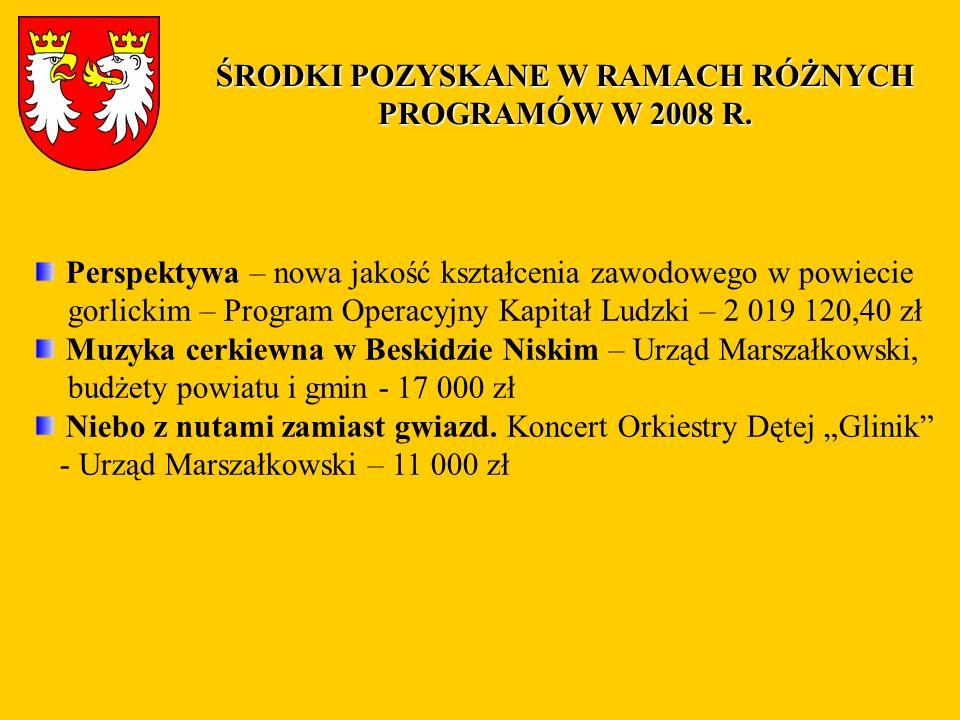 ŚRODKI POZYSKANE W RAMACH RÓŻNYCH PROGRAMÓW W 2008 R.