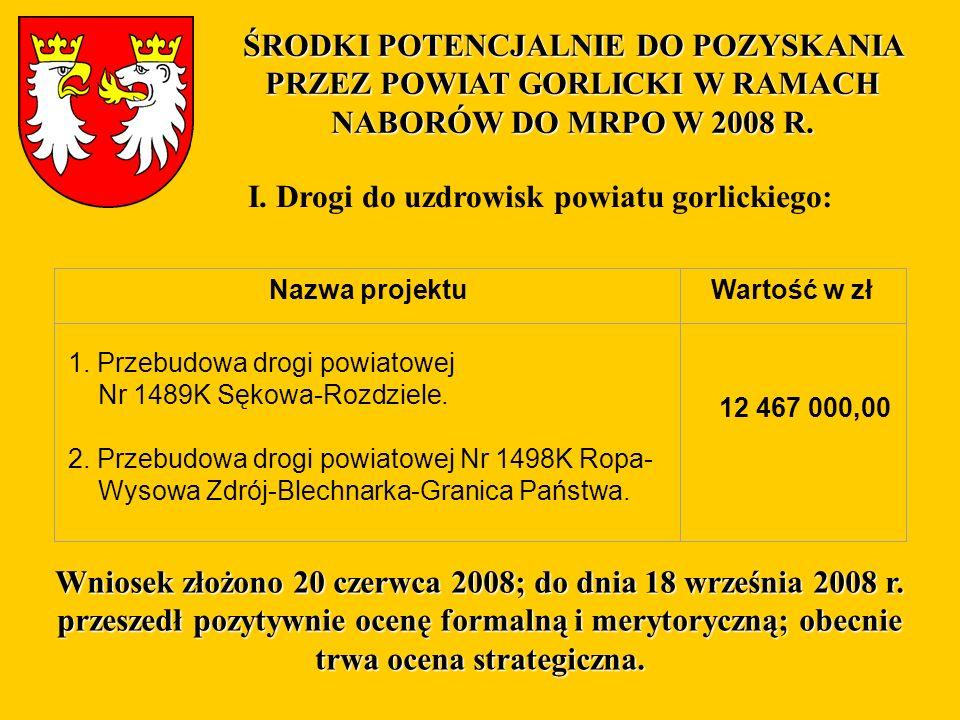 Nazwa projektuWartość w zł 1. Przebudowa drogi powiatowej Nr 1489K Sękowa-Rozdziele.