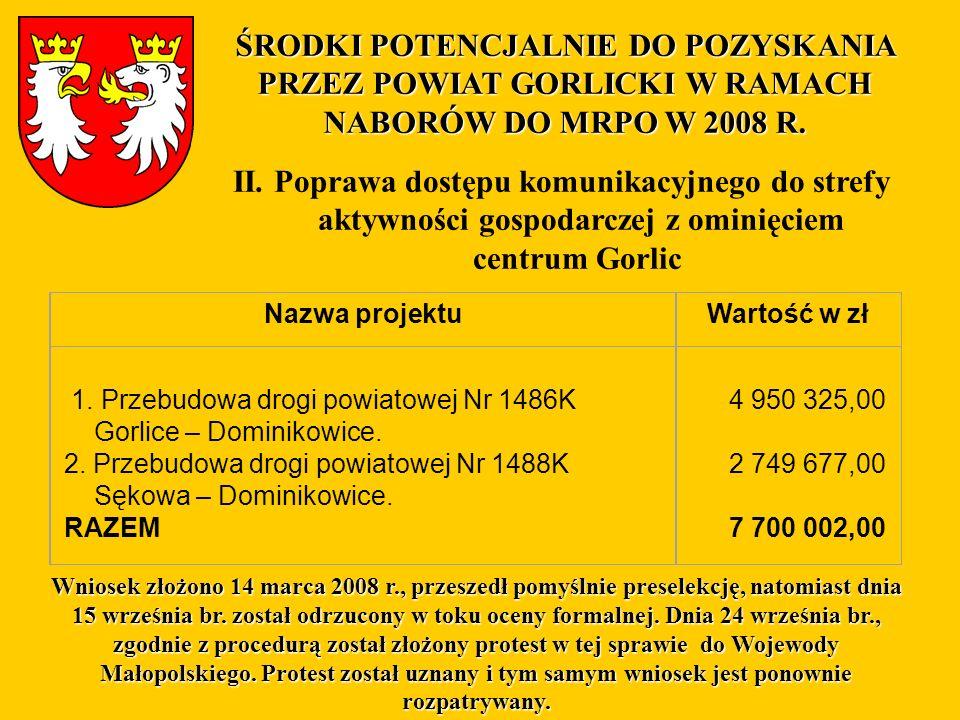 Nazwa projektuWartość w zł 1. Przebudowa drogi powiatowej Nr 1486K Gorlice – Dominikowice.