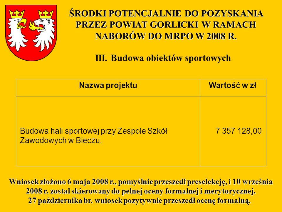 Nazwa projektuWartość w zł Budowa hali sportowej przy Zespole Szkół Zawodowych w Bieczu.