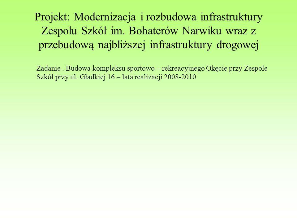 Projekt: Modernizacja i rozbudowa infrastruktury Zespołu Szkół im. Bohaterów Narwiku wraz z przebudową najbliższej infrastruktury drogowej Zadanie. Bu