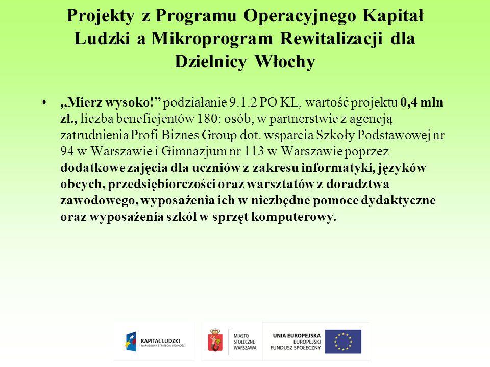 """Projekty z Programu Operacyjnego Kapitał Ludzki a Mikroprogram Rewitalizacji dla Dzielnicy Włochy,,Mierz wysoko!"""" podziałanie 9.1.2 PO KL, wartość pro"""