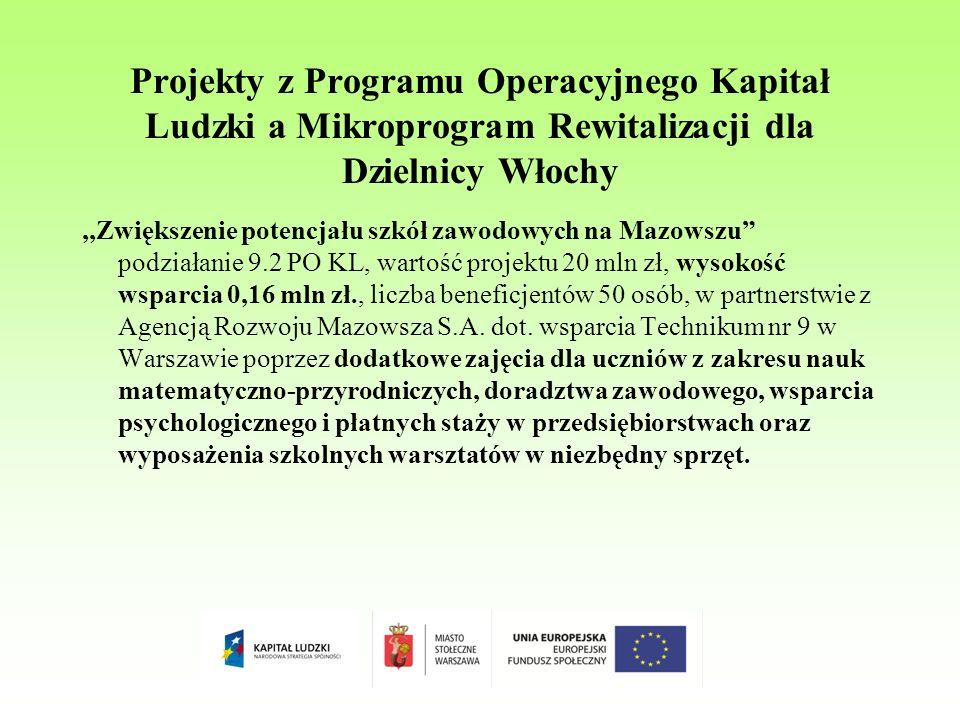 Projekty z Programu Operacyjnego Kapitał Ludzki a Mikroprogram Rewitalizacji dla Dzielnicy Włochy,,Zwiększenie potencjału szkół zawodowych na Mazowszu