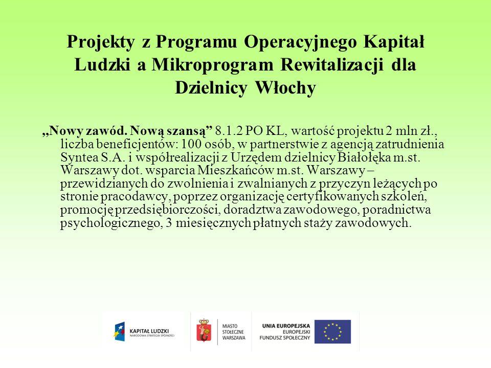 Projekty z Programu Operacyjnego Kapitał Ludzki a Mikroprogram Rewitalizacji dla Dzielnicy Włochy,,Nowy zawód.