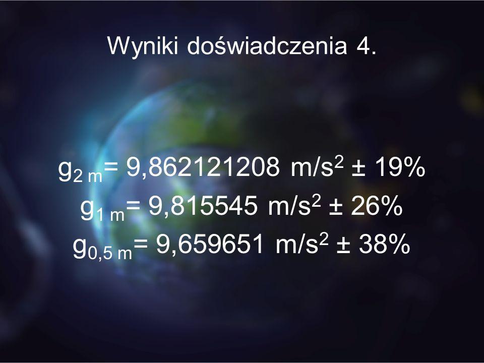 Wyniki doświadczenia 4. g 2 m = 9,862121208 m/s 2 ± 19% g 1 m = 9,815545 m/s 2 ± 26% g 0,5 m = 9,659651 m/s 2 ± 38%