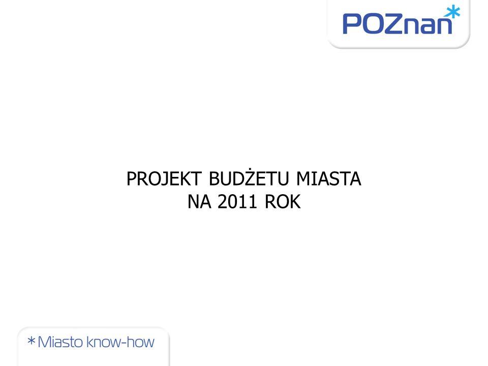 Odnowa transportu publicznego w związku z organizacją EURO 2012 Całkowity koszt: 173 mln zł Termin realizacji: 2011-2012 r.