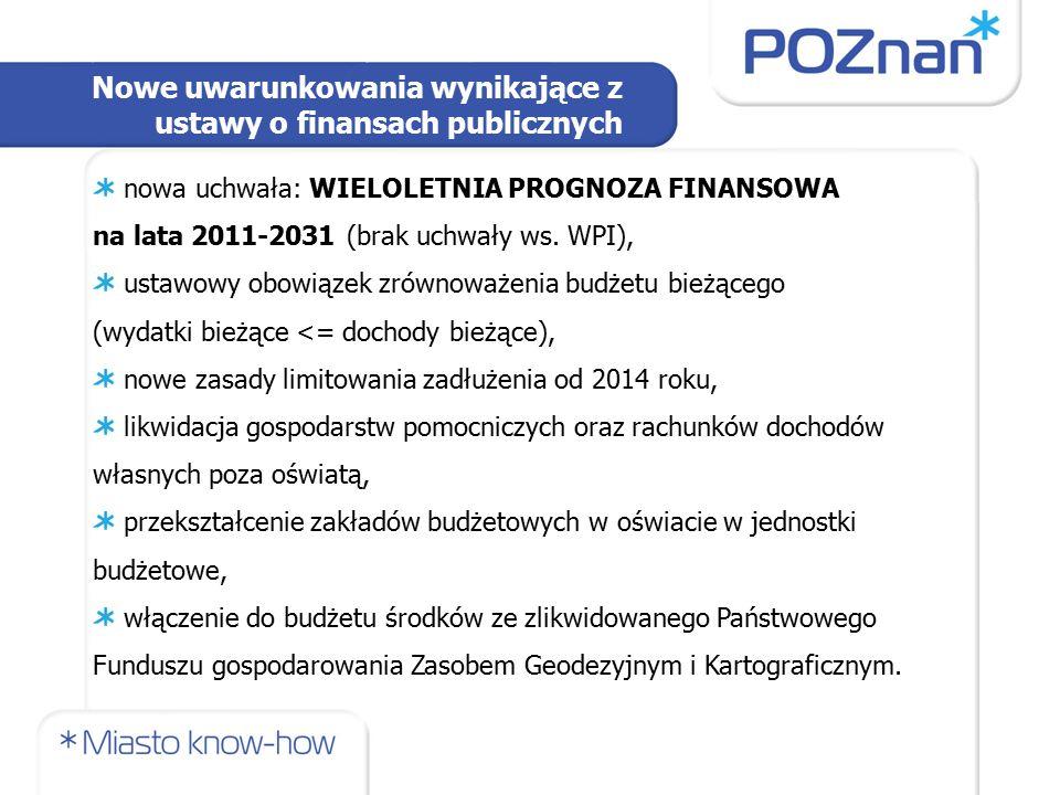 Nowe uwarunkowania wynikające z ustawy o finansach publicznych nowa uchwała: WIELOLETNIA PROGNOZA FINANSOWA na lata 2011-2031 (brak uchwały ws.