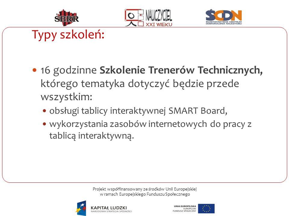 Projekt współfinansowany ze środków Unii Europejskiej w ramach Europejskiego Funduszu Społecznego Typy szkoleń: 16 godzinne Szkolenie Trenerów Technic