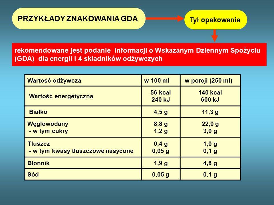 Tył opakowania PRZYKŁADY ZNAKOWANIA GDA rekomendowane jest podanie informacji o Wskazanym Dziennym Spożyciu (GDA) dla energii i 4 składników odżywczych Wartość odżywczaw 100 ml w porcji (250 ml) Wartość energetyczna 56 kcal 240 kJ 140 kcal 600 kJ Białko4,5 g11,3 g Węglowodany - w tym cukry 8,8 g 1,2 g 22,0 g 3,0 g Tłuszcz - w tym kwasy tłuszczowe nasycone 0,4 g 0,05 g 1,0 g 0,1 g Błonnik1,9 g4,8 g Sód0,05 g0,1 g