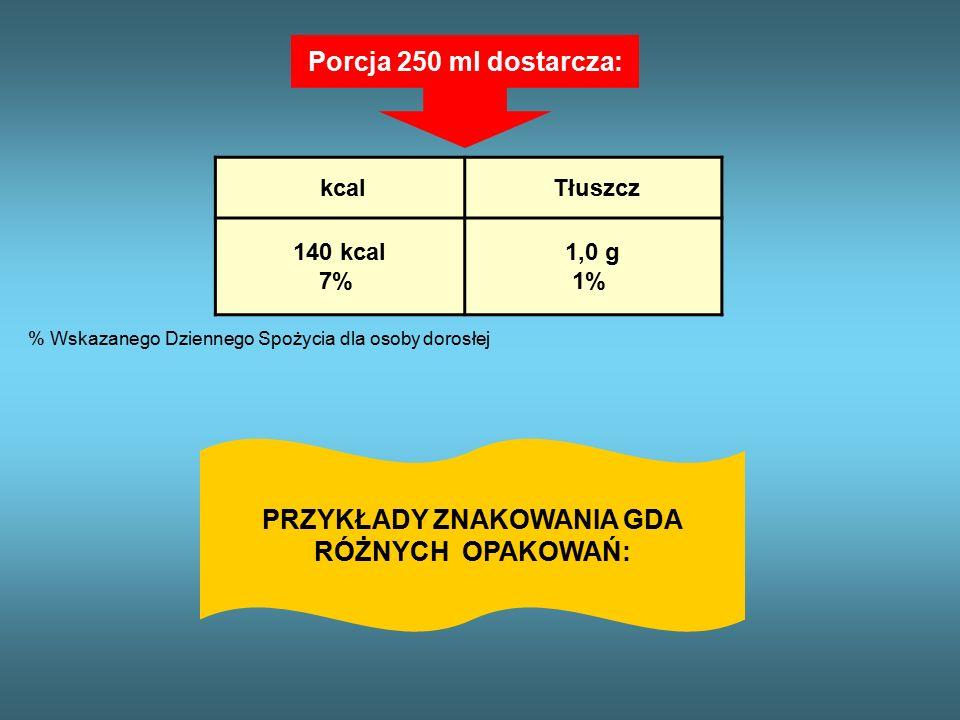 kcal Tłuszcz 140 kcal 7% 1,0 g 1% % Wskazanego Dziennego Spożycia dla osoby dorosłej Porcja 250 ml dostarcza: PRZYKŁADY ZNAKOWANIA GDA RÓŻNYCH OPAKOWAŃ: