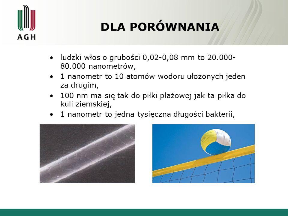LITERATURA - Dręczewski B., Herman A., Wroczyński P., Nanotechnologia: stan obecny i perspektywy, Gdańsk 1997 Huczko A., Nanorurki Węglowe, Warszawa, BEL Studio, 2004 - www.nanonet.pl - www.nano-tech.pl - www.nano-technologie.pl