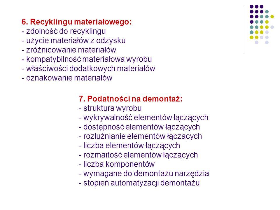 6. Recyklingu materiałowego: - zdolność do recyklingu - użycie materiałów z odzysku - zróżnicowanie materiałów - kompatybilność materiałowa wyrobu - w