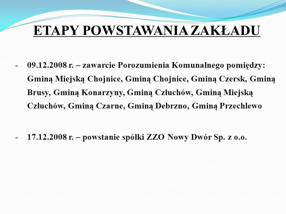 ETAPY POWSTAWANIA ZAKŁADU - 09.12.2008 r.