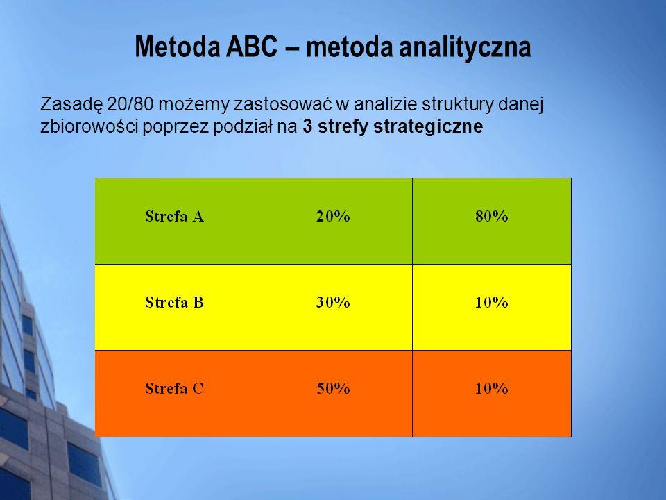 Metoda ABC – metoda analityczna Zasadę 20/80 możemy zastosować w analizie struktury danej zbiorowości poprzez podział na 3 strefy strategiczne